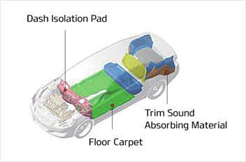 technologie histoire de nos innovations kia motors maroc. Black Bedroom Furniture Sets. Home Design Ideas