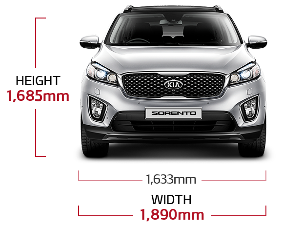 sorento chat rooms Explore the incentives, offers & specials we have available on the 2019 kia  sorento in montpelier vt at capitol city kia, we are proud to provide car rebates .