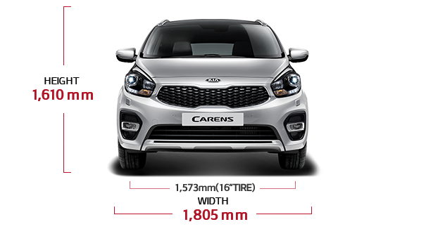 Kia Carens Dimensions