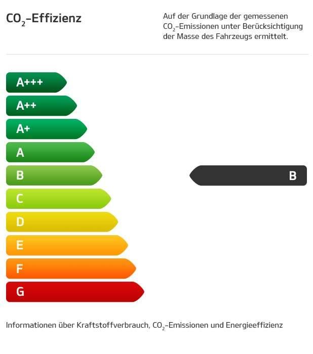 Stromverbrauch B