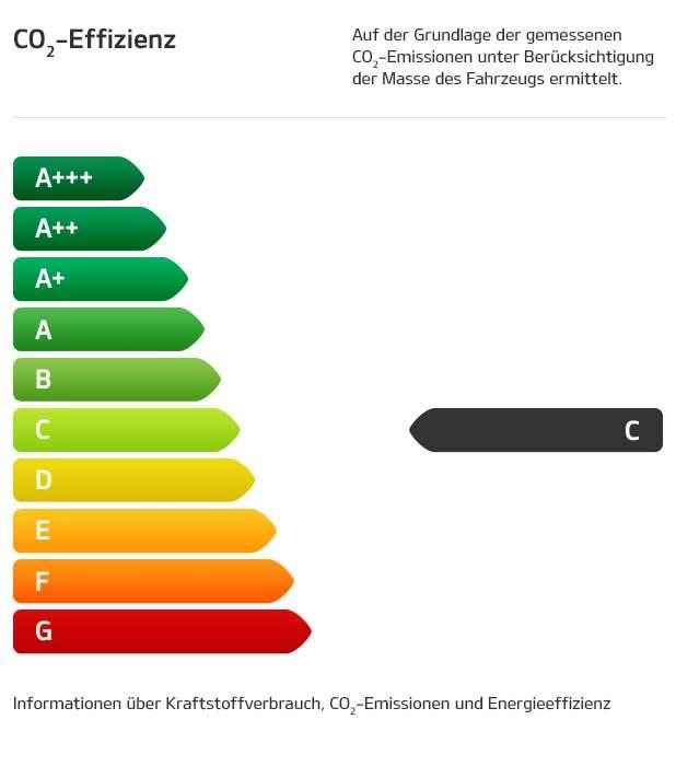 Stromverbrauch C