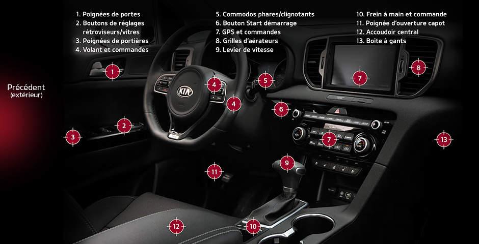 Désinfecter intérieur véhicule mesure sanitaire Covid 19