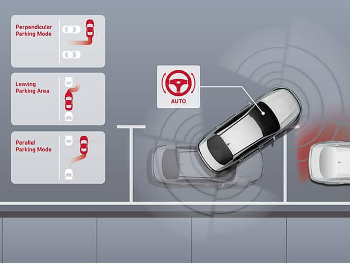 Kia Parking Assist-Perpendicular Reverse (PA-PDR)