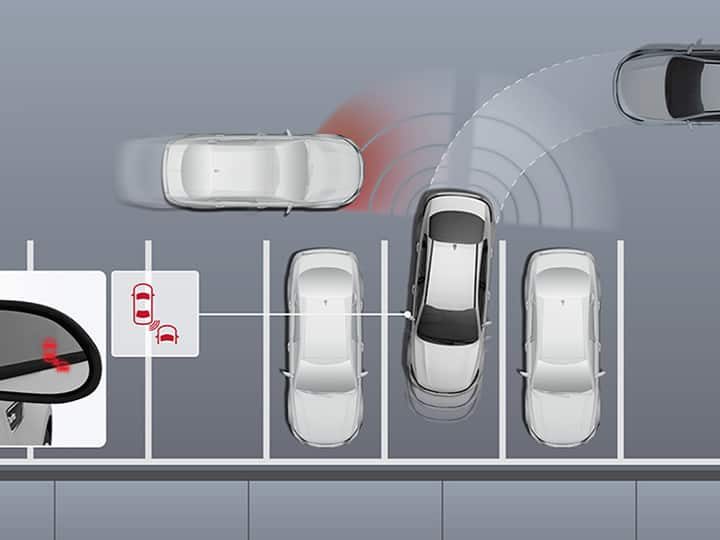Kia Rear Cross Traffic Alert (RCTA) video