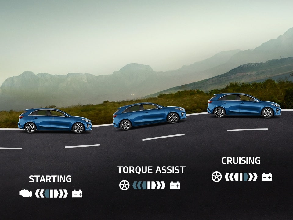 kia mild hybrid energy flow for starting, torque assist and cruising