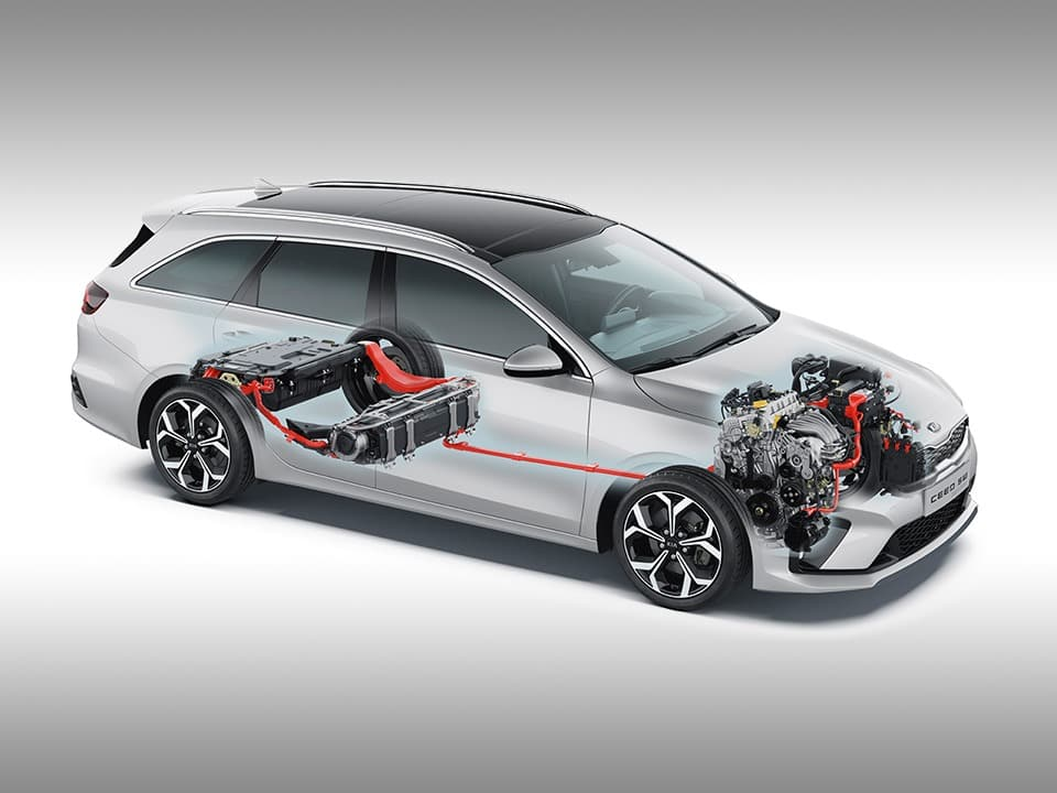 kia ceed sportswagon plug-in hybrid – technologieën in detail