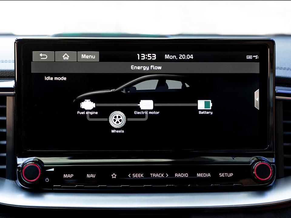 kia ceed sportswagon plug-in hybrid technologies