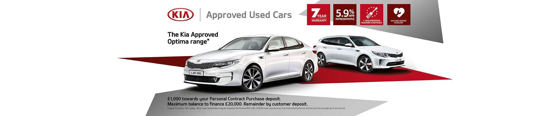 Used Cars Offers Kia Motors Uk