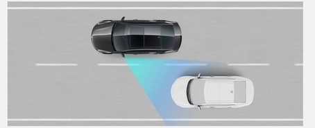 2020 Kia Optima Blind Spot Collision Warning