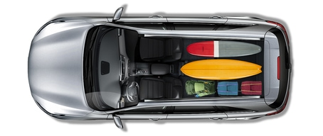 2020 Kia Sorento 122 Cubic Feet Of Cargo Space